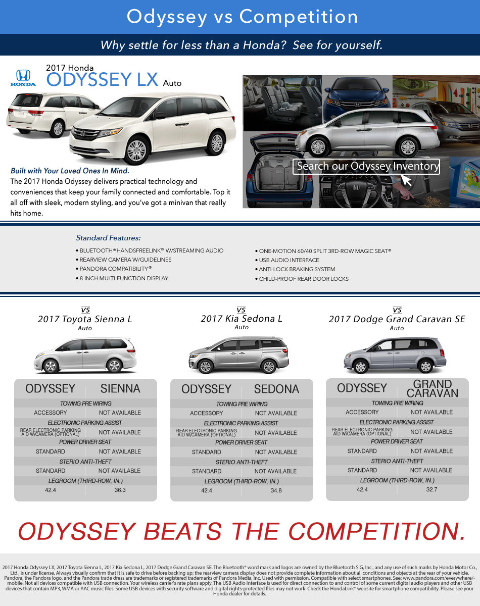 Odyssey vs Competition Banner