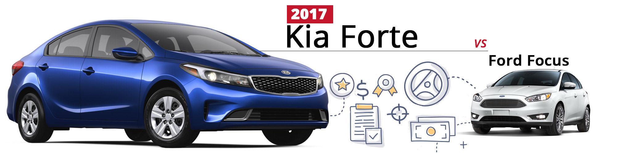 Kia Forte vs. Ford Focus