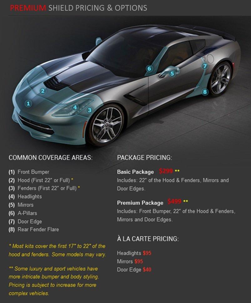 Premium Shield Pricing