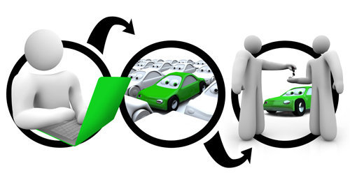 How to Shop for a Quality Used Car