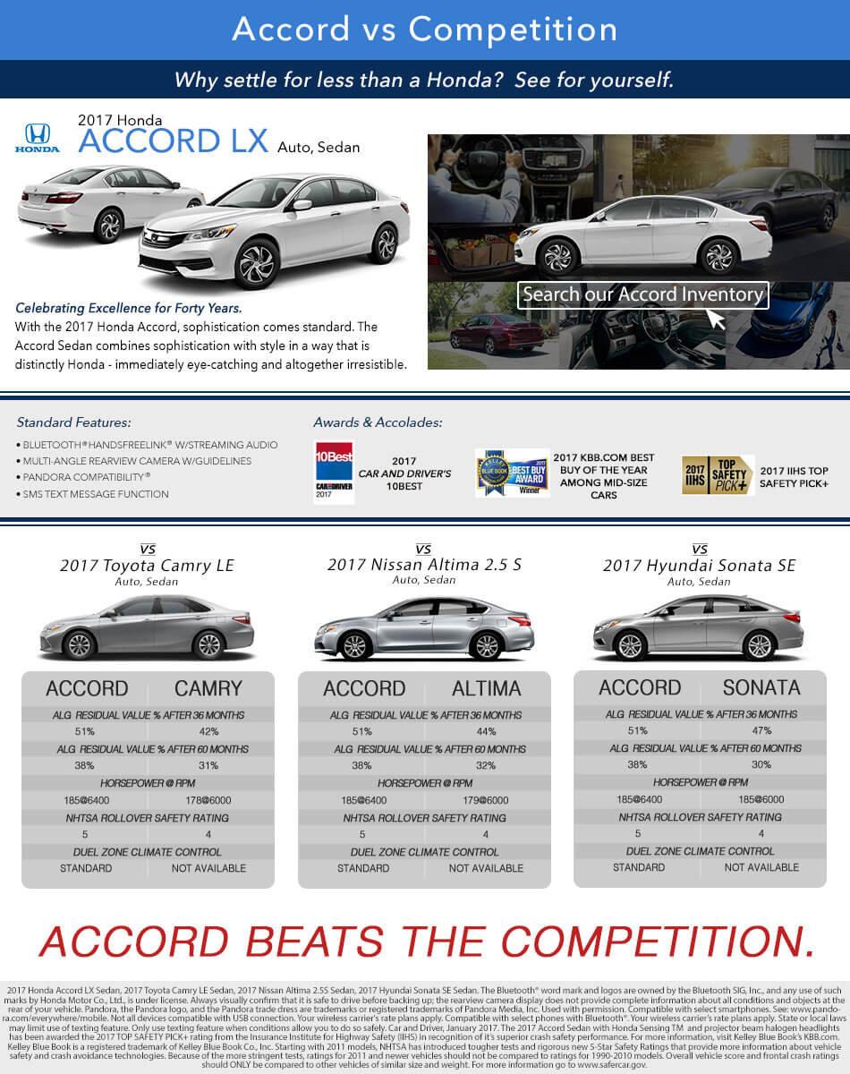 Accord vs Competition