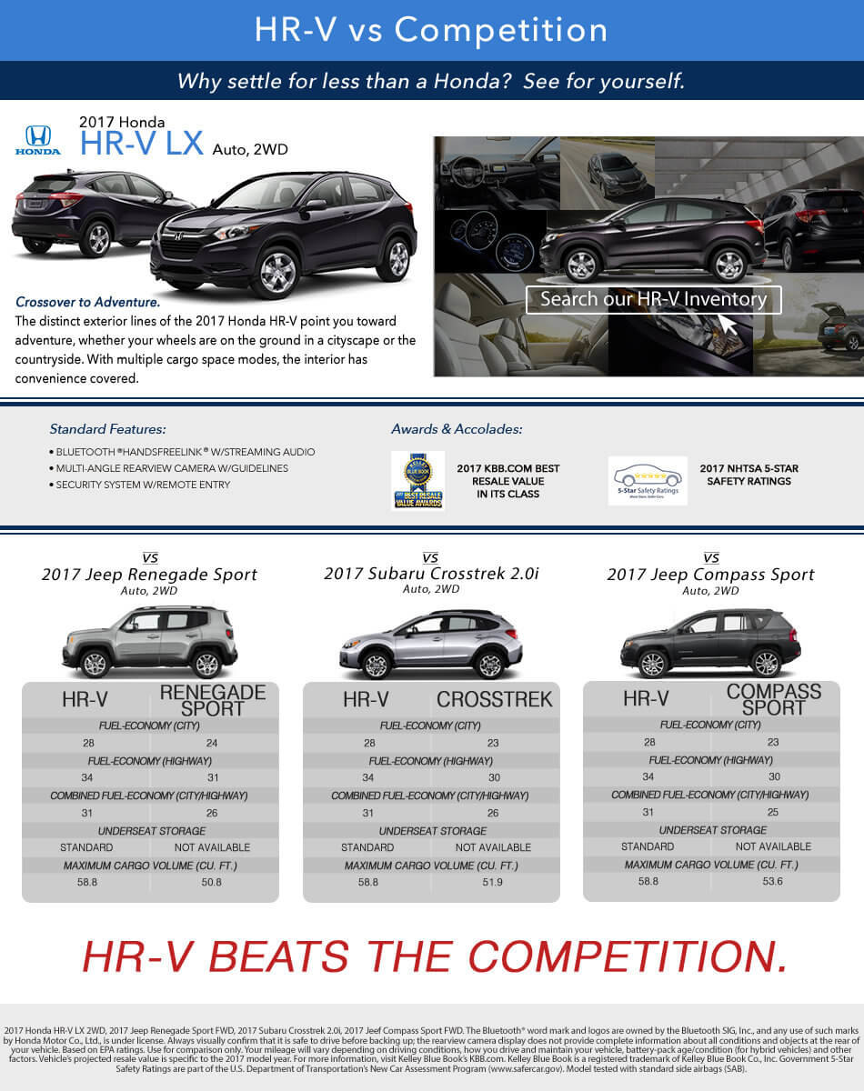 Ridgeline vs Competition