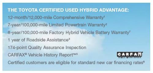 Toyota Hybrid Advantage