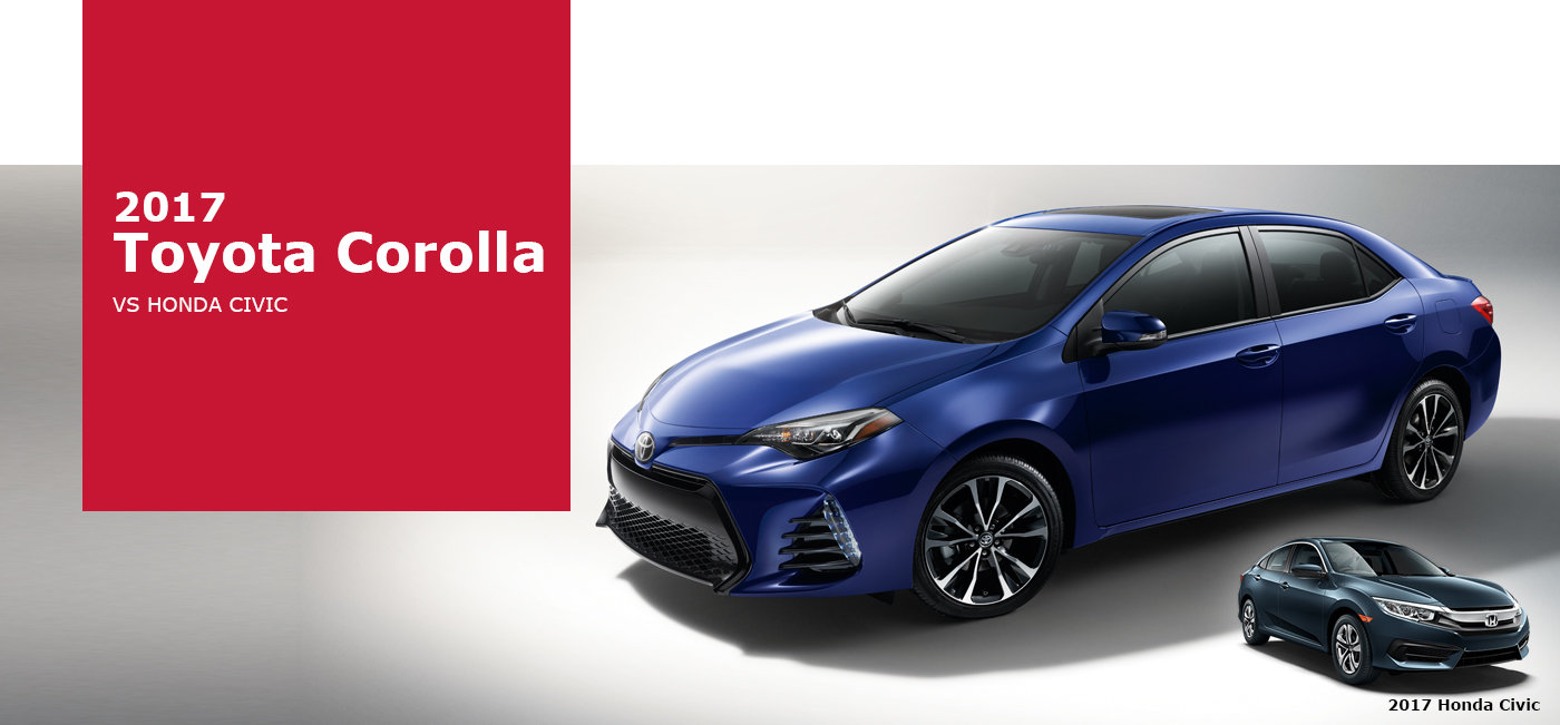 2017 Toyota Corolla vs Honda Civic