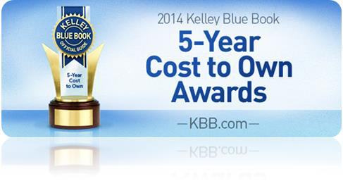 University Mazda Kia | KBB 5-Year Cost to Own Award
