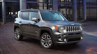 2019 Jeep Renegade Trims